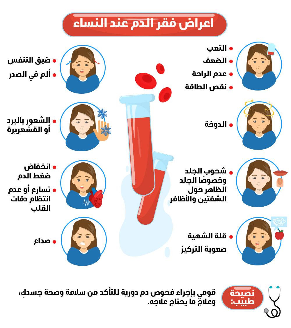تعرفي على أعراض فقر الدم راديو الشباب فلسطين
